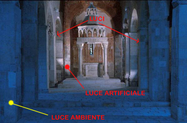 posizione delle luci artificiali nel fotografare l'interno di una chiesa