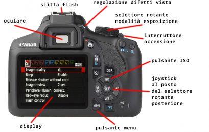 Primi scatti: conoscere la fotocamera
