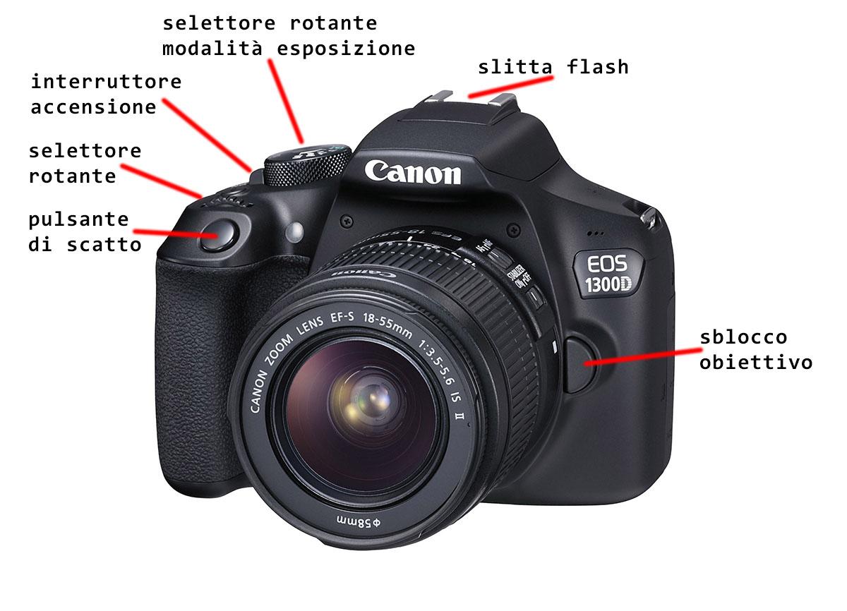 guida base alla fotocamera