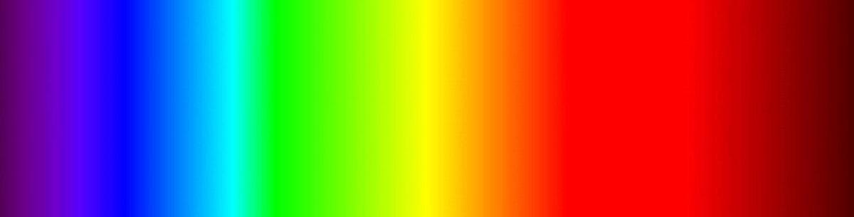 Colore in Photoshop scala dei colori